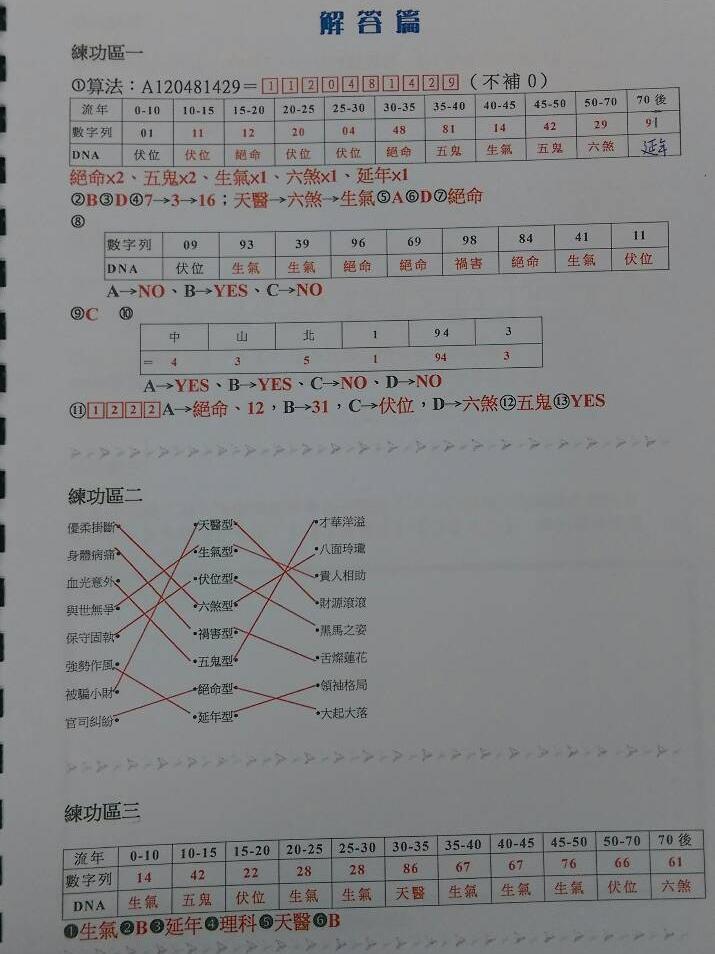 數字易經上課-心智圖講議-3