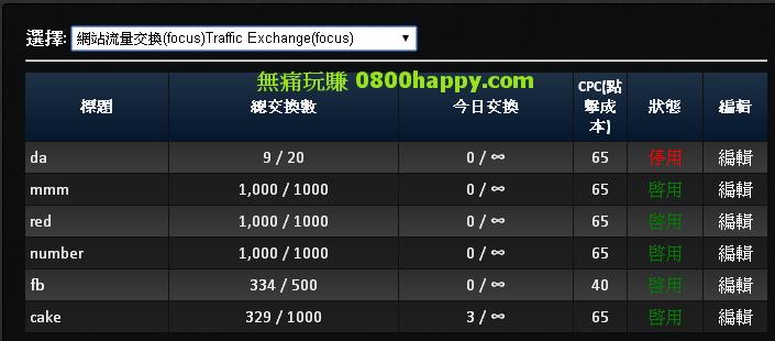 160508-102流量交換銀行-7-報告