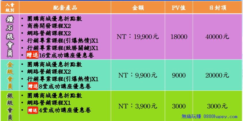 160609-風淩小p大團購-加盟金