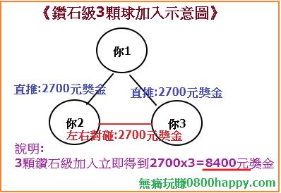 160609-風淩小p大團購-3顆鑽石級