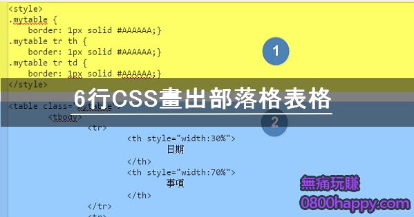 [必學]6行CSS畫出部落格表格