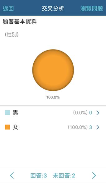 161012appasking-%e5%bc%b7%e5%a4%a7%e6%84%8f%e8%a6%8b%e6%94%b6%e9%9b%86%e5%b7%a5%e5%85%b716