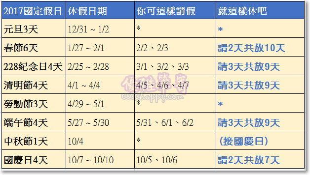 161227-2017%e5%9c%8b%e5%ae%9a%e5%81%87%e6%97%a5%e3%80%81%e4%bc%91%e5%81%87%e6%97%a51