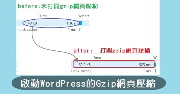 【WordPress】啟動Gzip網頁壓縮-不外掛+外掛(二選1)