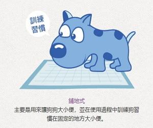 【寵物】哈比狗狗訓練用尿布墊-超多心得見證