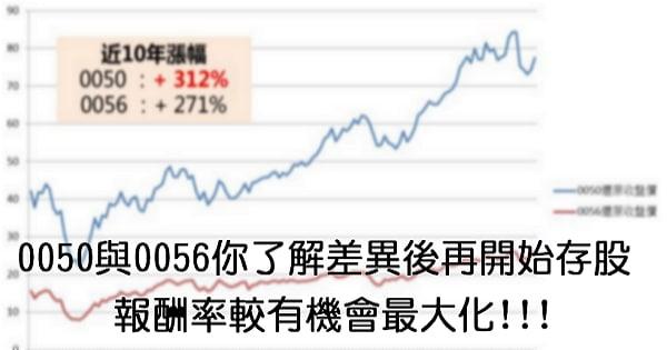 【存股】0050與0056,你了解差異後再開始存股,報酬率較有機會最大化!